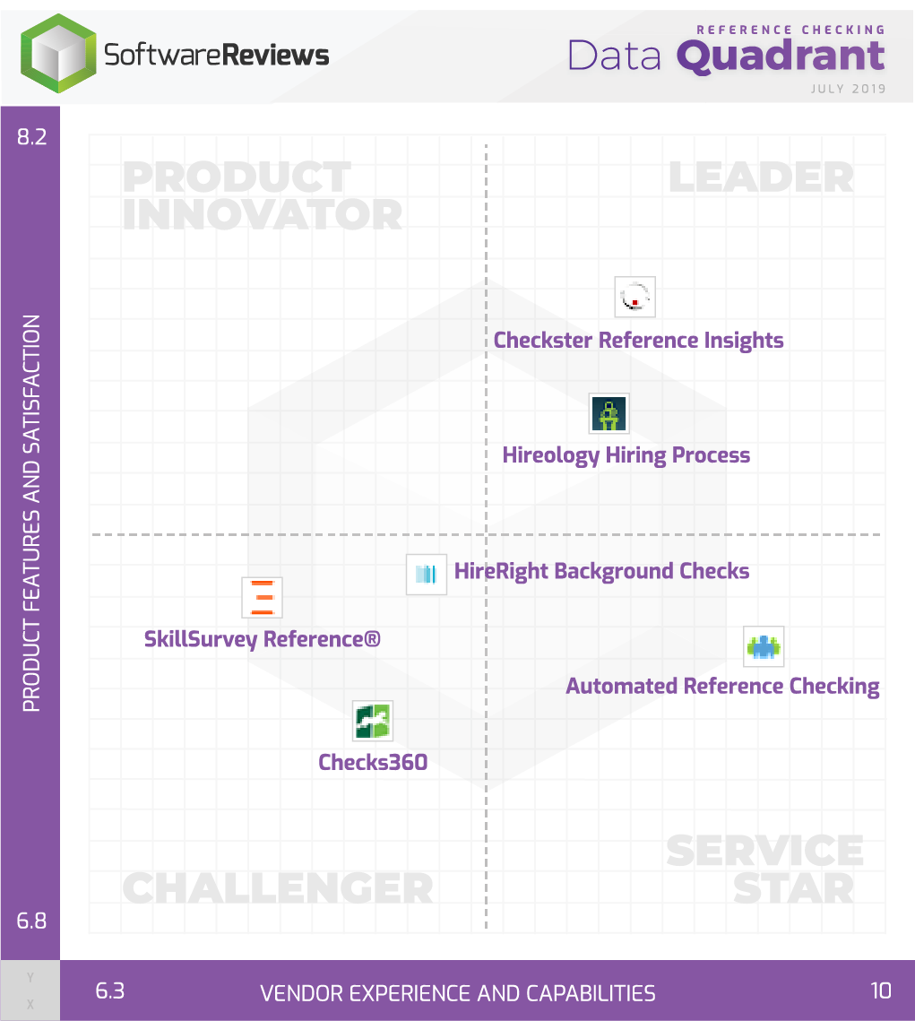 Reference Checking Data Quadrant